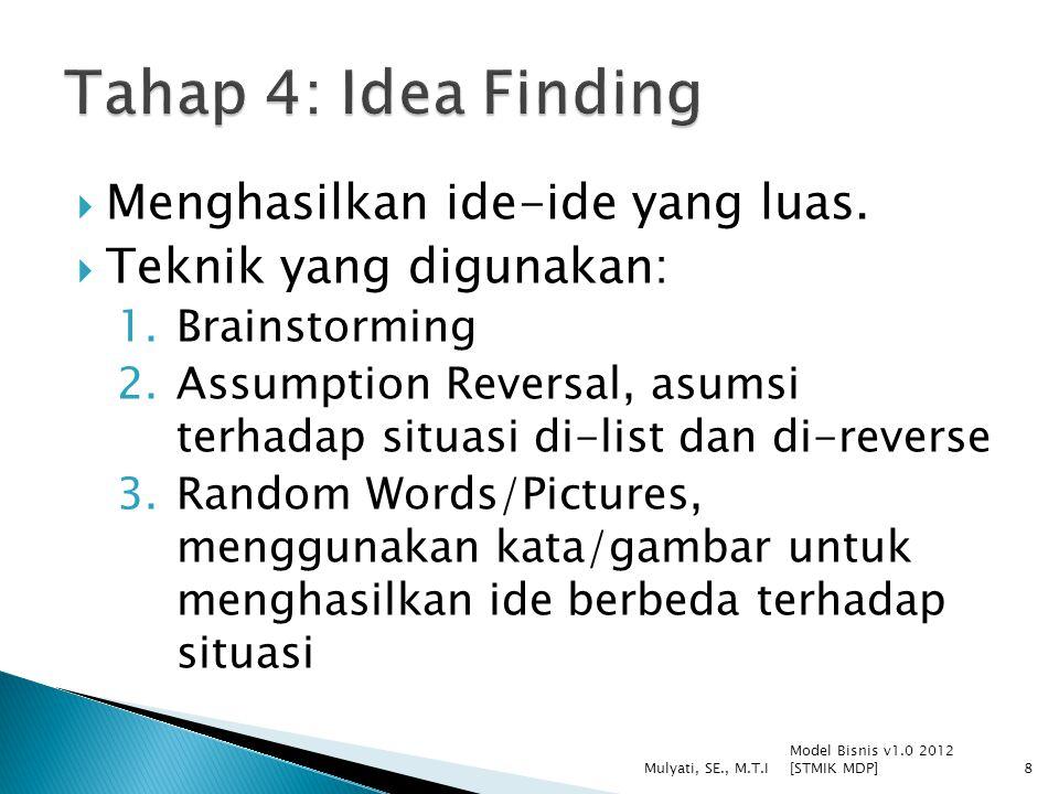  Menghasilkan ide-ide yang luas.  Teknik yang digunakan: 1.Brainstorming 2.Assumption Reversal, asumsi terhadap situasi di-list dan di-reverse 3.Ran