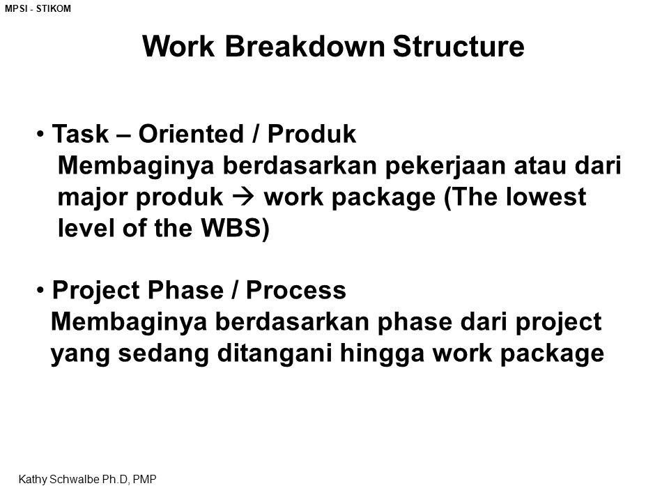 MPSI - STIKOM Work Breakdown Structure Task – Oriented / Produk Membaginya berdasarkan pekerjaan atau dari major produk  work package (The lowest lev