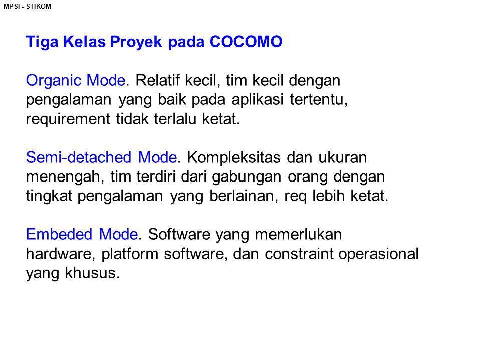 MPSI - STIKOM Tiga Kelas Proyek pada COCOMO Organic Mode. Relatif kecil, tim kecil dengan pengalaman yang baik pada aplikasi tertentu, requirement tid