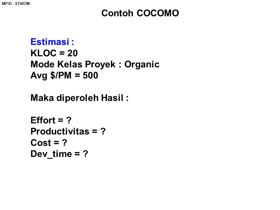 MPSI - STIKOM Contoh COCOMO Estimasi : KLOC = 20 Mode Kelas Proyek : Organic Avg $/PM = 500 Maka diperoleh Hasil : Effort = ? Productivitas = ? Cost =