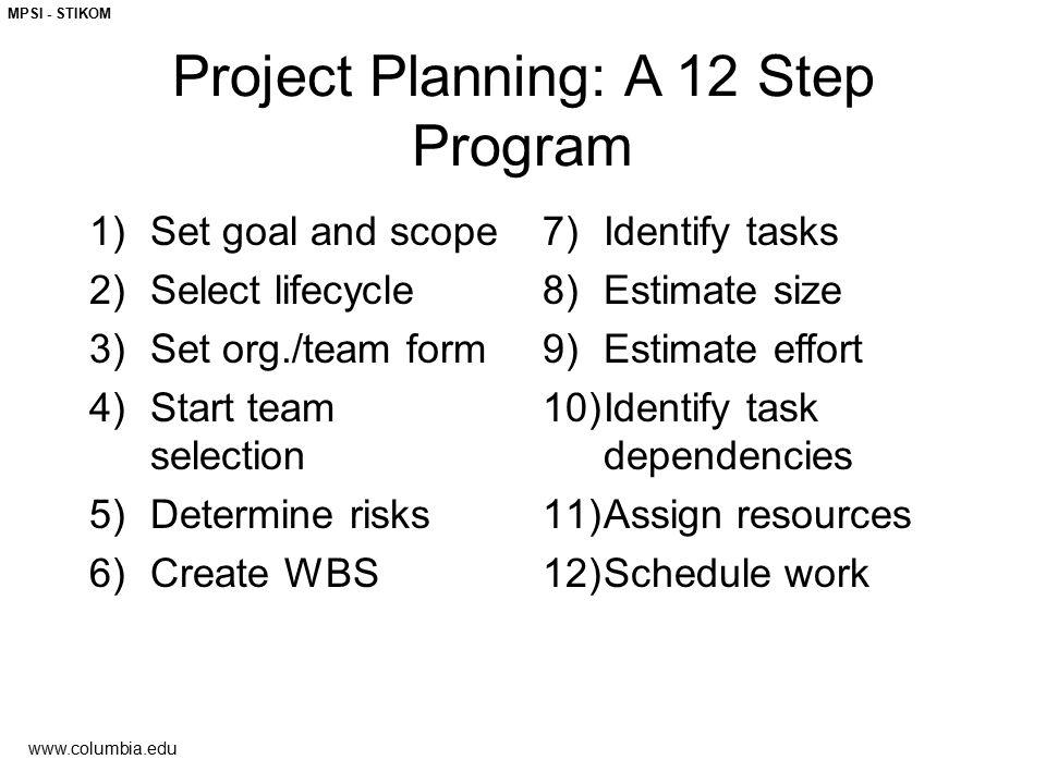 MPSI - STIKOM www.columbia.edu Project Planning: A 12 Step Program 1)Set goal and scope 2)Select lifecycle 3)Set org./team form 4)Start team selection 5)Determine risks 6)Create WBS 7)Identify tasks 8)Estimate size 9)Estimate effort 10)Identify task dependencies 11)Assign resources 12)Schedule work