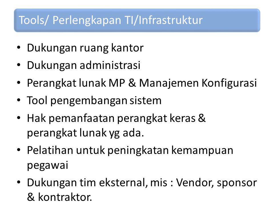 Tools/ Perlengkapan TI/Infrastruktur Dukungan ruang kantor Dukungan administrasi Perangkat lunak MP & Manajemen Konfigurasi Tool pengembangan sistem H