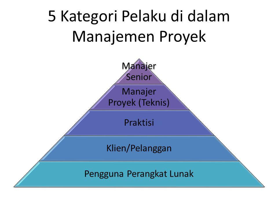 5 Kategori Pelaku di dalam Manajemen Proyek Manajer Senior Manajer Proyek (Teknis) Praktisi Klien/Pelanggan Pengguna Perangkat Lunak