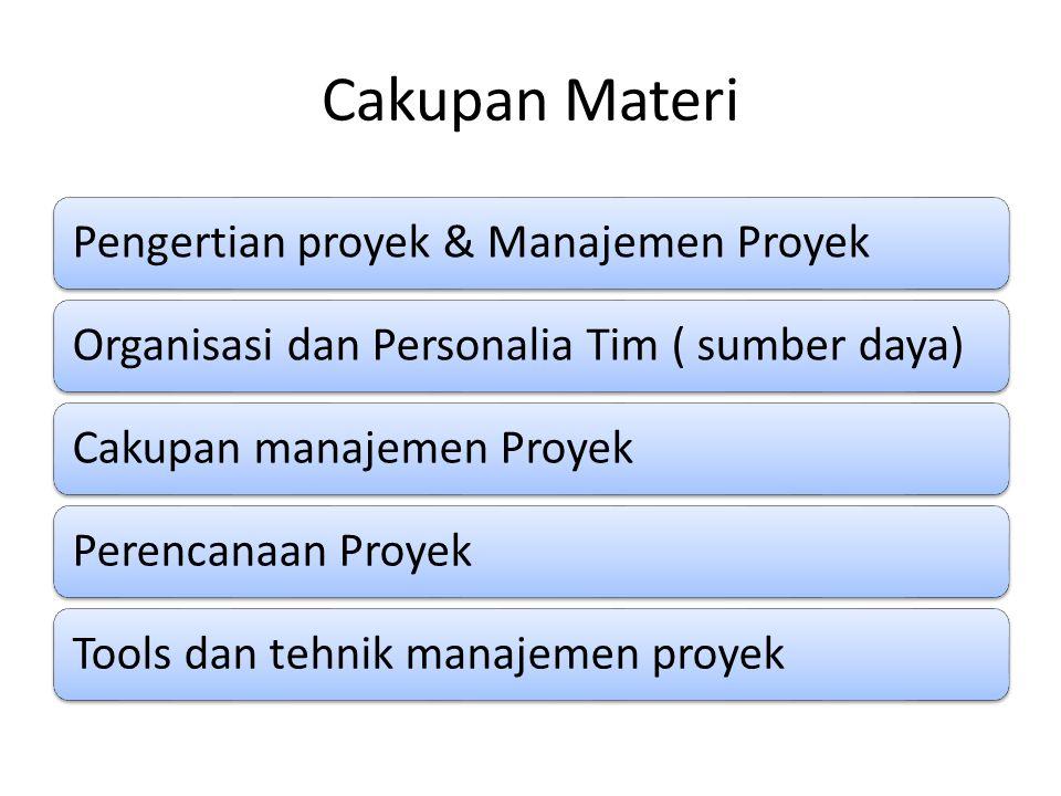 Cakupan Materi Pengertian proyek & Manajemen ProyekOrganisasi dan Personalia Tim ( sumber daya)Cakupan manajemen ProyekPerencanaan ProyekTools dan teh