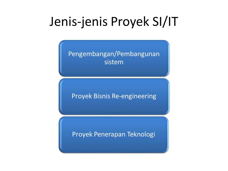Jenis-jenis Proyek SI/IT Pengembangan/Pembangunan sistem Proyek Bisnis Re-engineeringProyek Penerapan Teknologi