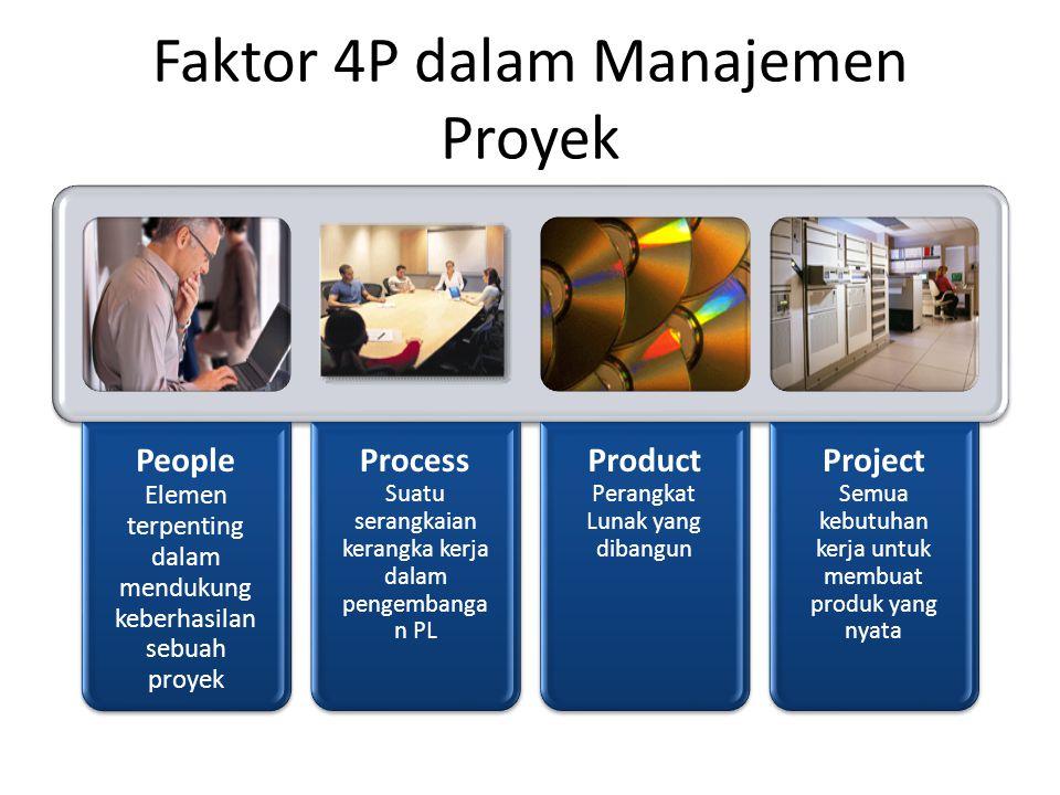 Faktor 4P dalam Manajemen Proyek People Elemen terpenting dalam mendukung keberhasilan sebuah proyek Process Suatu serangkaian kerangka kerja dalam pe