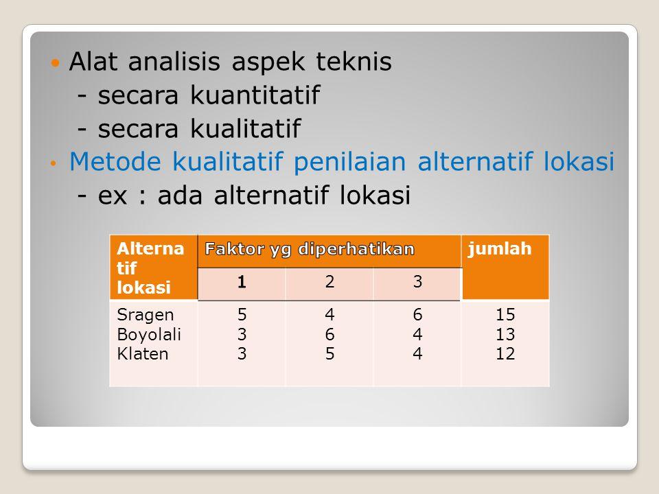 Alat analisis aspek teknis - secara kuantitatif - secara kualitatif Metode kualitatif penilaian alternatif lokasi - ex : ada alternatif lokasi Alterna