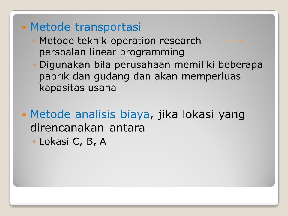 Metode transportasi ◦Metode teknik operation research persoalan linear programming ◦Digunakan bila perusahaan memiliki beberapa pabrik dan gudang dan