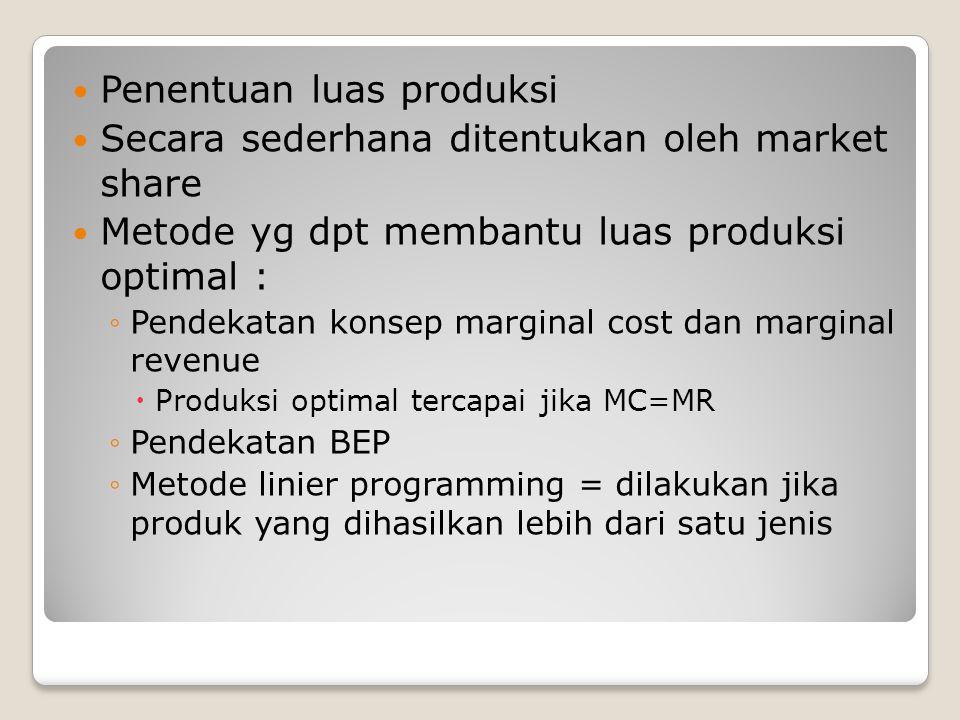 Penentuan luas produksi Secara sederhana ditentukan oleh market share Metode yg dpt membantu luas produksi optimal : ◦Pendekatan konsep marginal cost