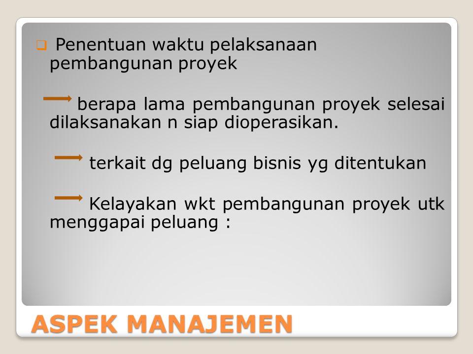ASPEK MANAJEMEN  Penentuan waktu pelaksanaan pembangunan proyek berapa lama pembangunan proyek selesai dilaksanakan n siap dioperasikan. terkait dg p
