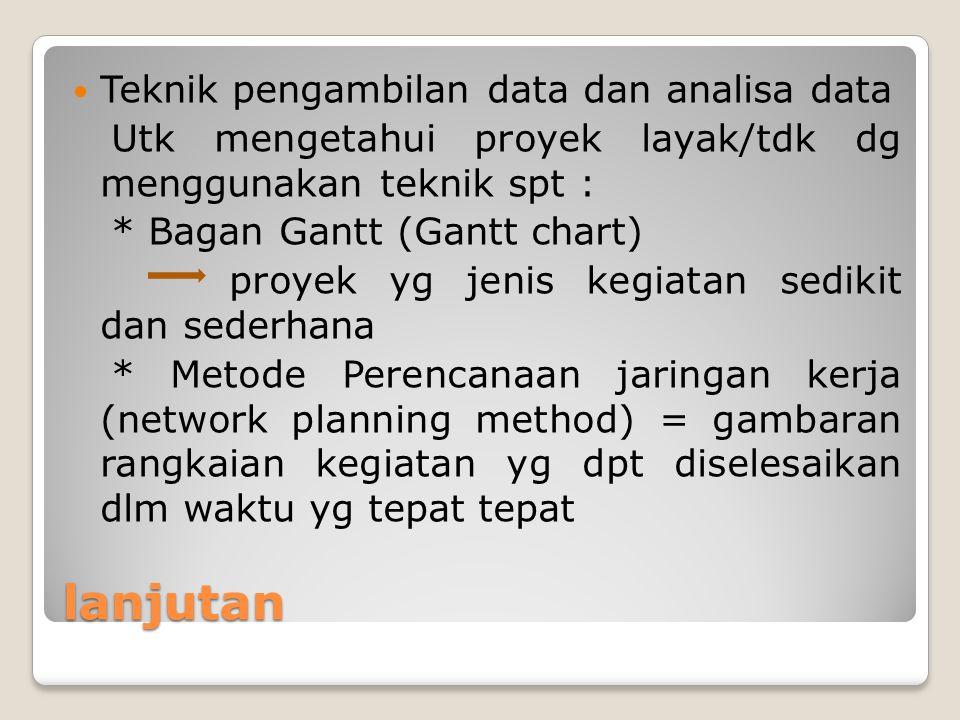 lanjutan Teknik pengambilan data dan analisa data Utk mengetahui proyek layak/tdk dg menggunakan teknik spt : * Bagan Gantt (Gantt chart) proyek yg je