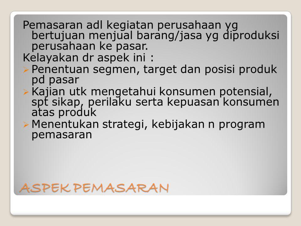 ASPEK PEMASARAN Pemasaran adl kegiatan perusahaan yg bertujuan menjual barang/jasa yg diproduksi perusahaan ke pasar. Kelayakan dr aspek ini :  Penen
