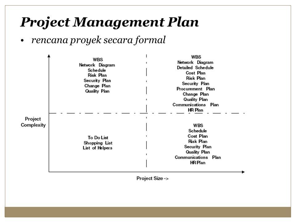 Project Management Plan rencana proyek secara formal