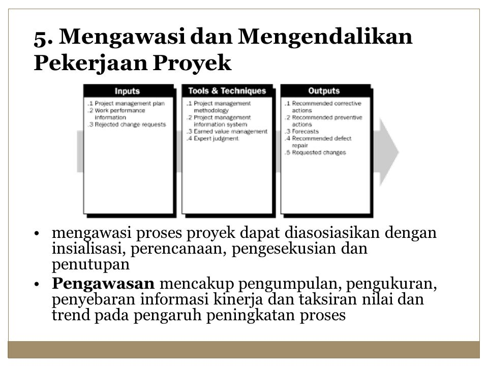5. Mengawasi dan Mengendalikan Pekerjaan Proyek mengawasi proses proyek dapat diasosiasikan dengan insialisasi, perencanaan, pengesekusian dan penutup