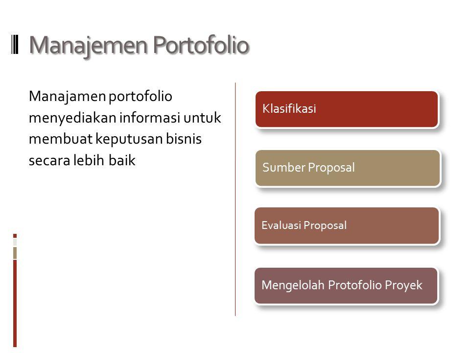 Manajemen Portofolio Manajamen portofolio menyediakan informasi untuk membuat keputusan bisnis secara lebih baik KlasifikasiSumber Proposal Evaluasi Proposal Mengelolah Protofolio Proyek
