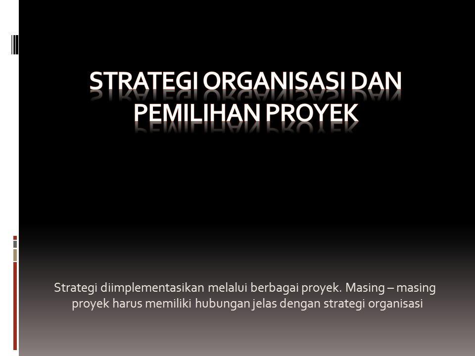 Strategi diimplementasikan melalui berbagai proyek.