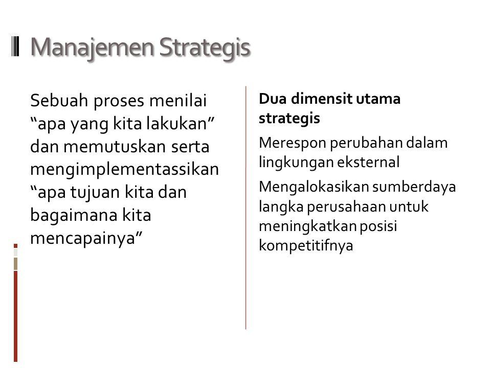 Manajemen Strategis Sebuah proses menilai apa yang kita lakukan dan memutuskan serta mengimplementassikan apa tujuan kita dan bagaimana kita mencapainya Dua dimensit utama strategis Merespon perubahan dalam lingkungan eksternal Mengalokasikan sumberdaya langka perusahaan untuk meningkatkan posisi kompetitifnya