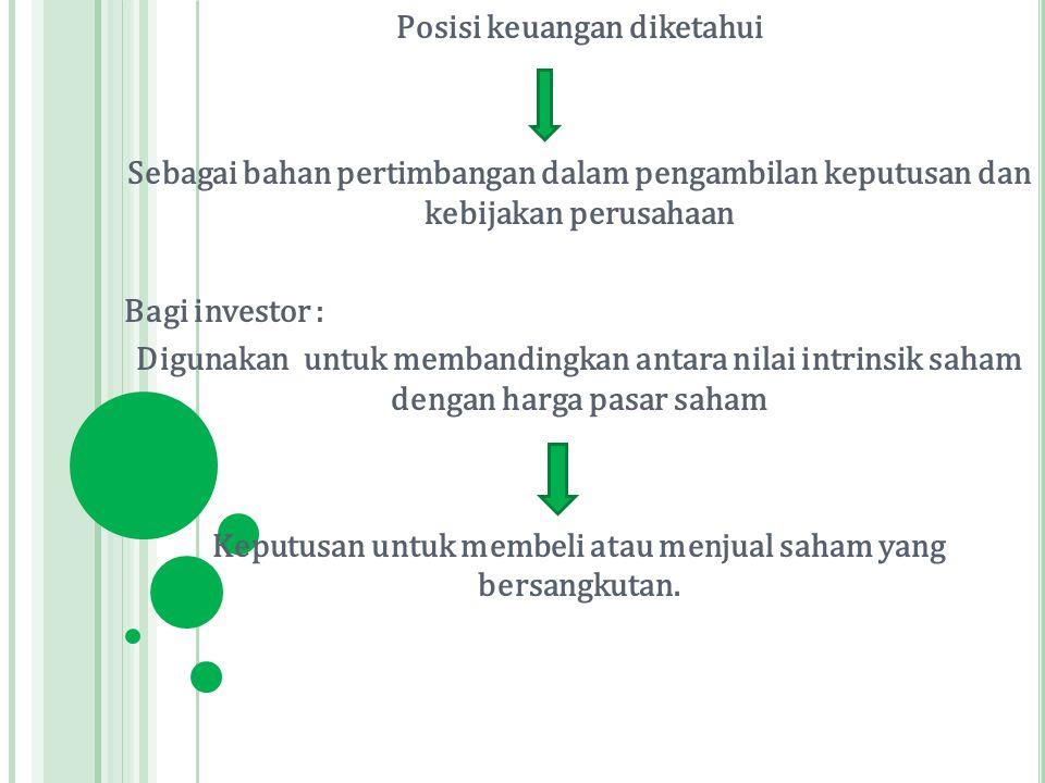 Posisi keuangan diketahui Sebagai bahan pertimbangan dalam pengambilan keputusan dan kebijakan perusahaan Bagi investor : Digunakan untuk membandingka