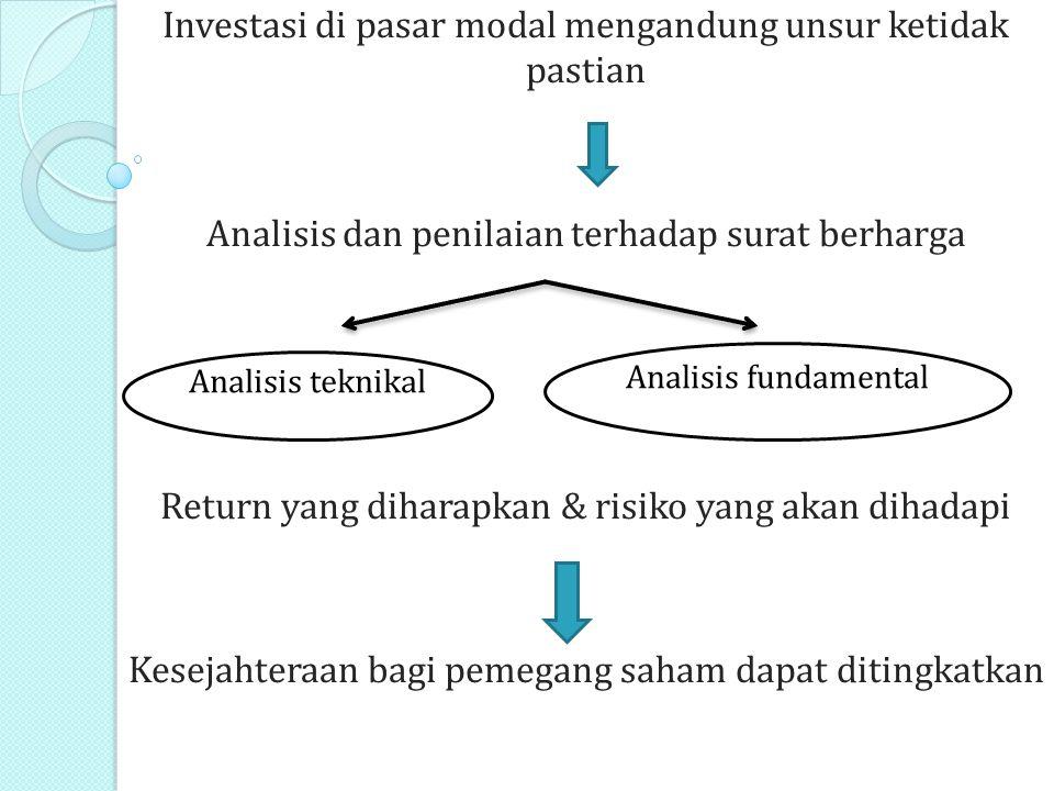 Investasi di pasar modal mengandung unsur ketidak pastian Analisis dan penilaian terhadap surat berharga Return yang diharapkan & risiko yang akan dih
