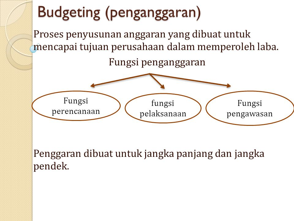 Budgeting (penganggaran) Proses penyusunan anggaran yang dibuat untuk mencapai tujuan perusahaan dalam memperoleh laba. Fungsi penganggaran Penggaran
