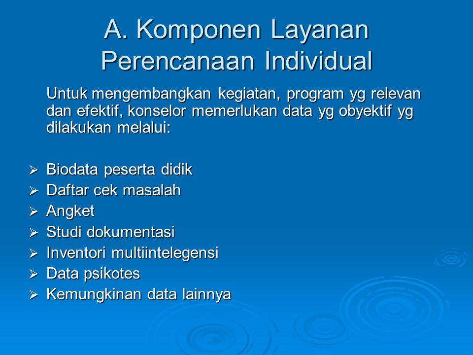 A. Komponen Layanan Perencanaan Individual Untuk mengembangkan kegiatan, program yg relevan dan efektif, konselor memerlukan data yg obyektif yg dilak