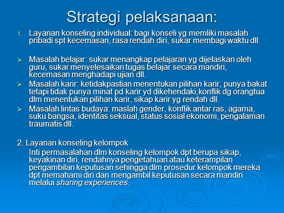 Strategi pelaksanaan: 1. Layanan konseling individual: bagi konseli yg memliki masalah pribadi spt kecemasan, rasa rendah diri, sukar membagi waktu dl