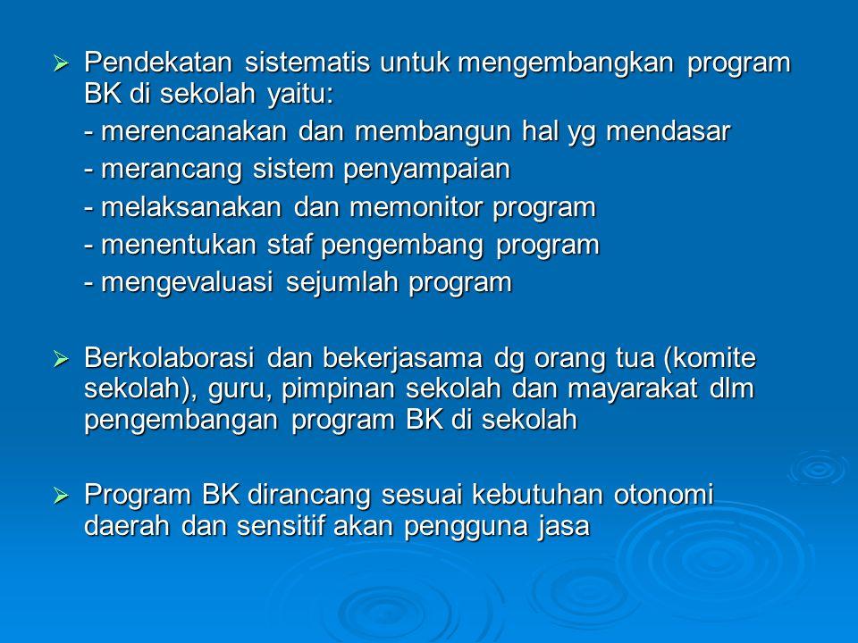  Pendekatan sistematis untuk mengembangkan program BK di sekolah yaitu: - merencanakan dan membangun hal yg mendasar - merancang sistem penyampaian -