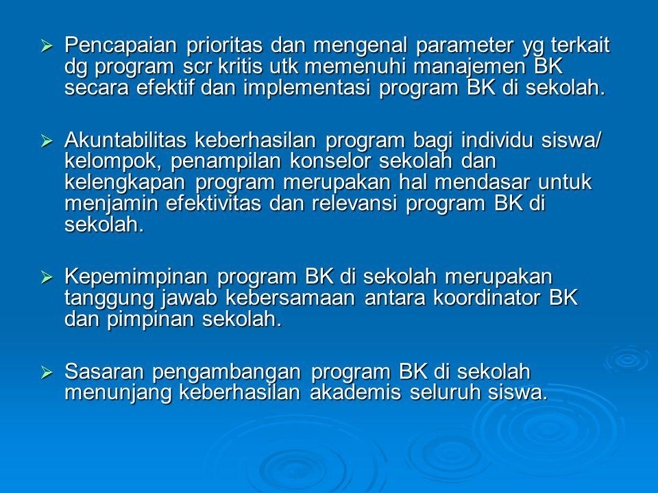  Pencapaian prioritas dan mengenal parameter yg terkait dg program scr kritis utk memenuhi manajemen BK secara efektif dan implementasi program BK di
