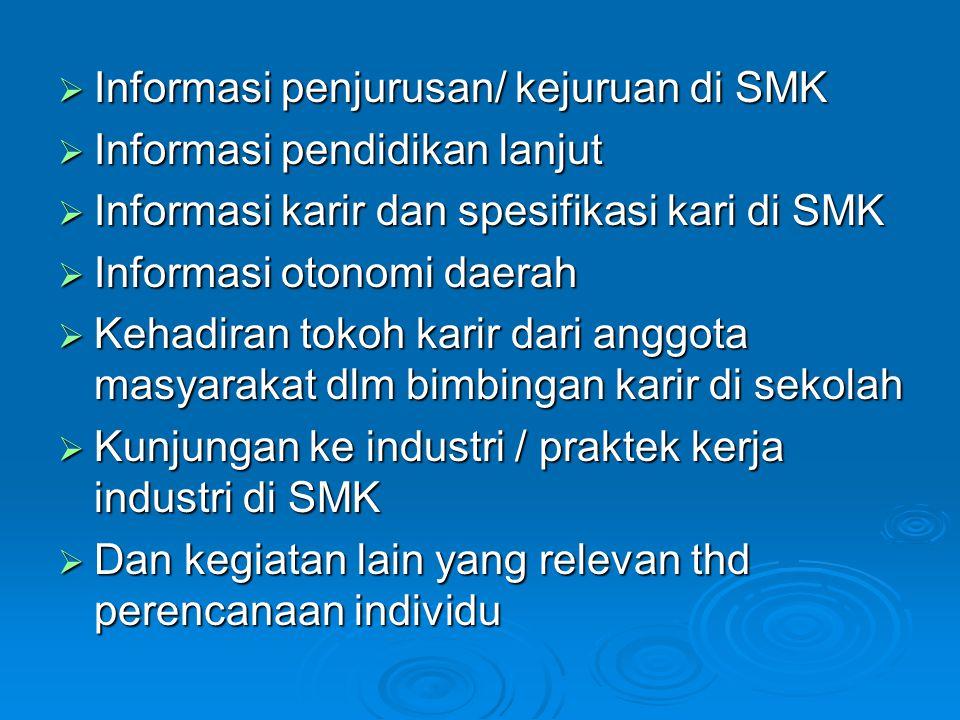  Informasi penjurusan/ kejuruan di SMK  Informasi pendidikan lanjut  Informasi karir dan spesifikasi kari di SMK  Informasi otonomi daerah  Kehad