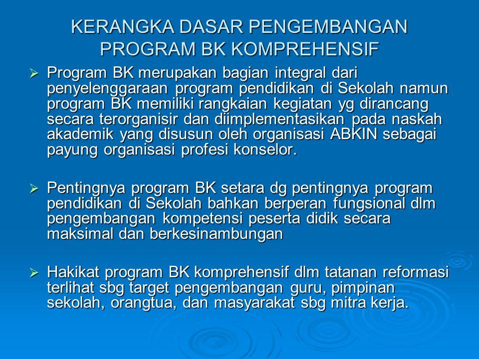 KERANGKA DASAR PENGEMBANGAN PROGRAM BK KOMPREHENSIF  Program BK merupakan bagian integral dari penyelenggaraan program pendidikan di Sekolah namun pr