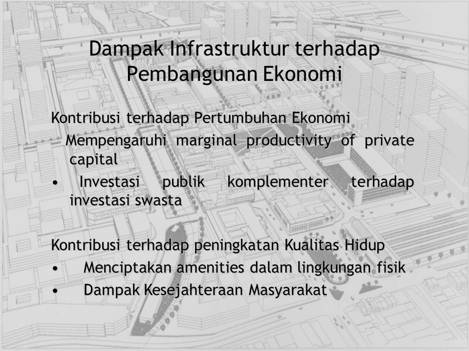 Dampak Infrastruktur terhadap Pembangunan Ekonomi Kontribusi terhadap Pertumbuhan Ekonomi Mempengaruhi marginal productivity of private capital Mempen