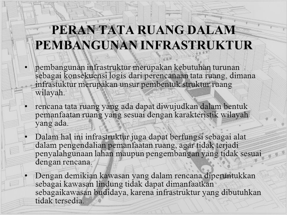 PERAN TATA RUANG DALAM PEMBANGUNAN INFRASTRUKTUR pembangunan infrastruktur merupakan kebutuhan turunan sebagai konsekuensi logis dari perencanaan tata