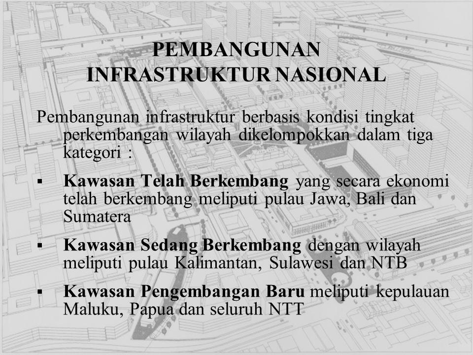 PEMBANGUNAN INFRASTRUKTUR NASIONAL Pembangunan infrastruktur berbasis kondisi tingkat perkembangan wilayah dikelompokkan dalam tiga kategori :  Kawas