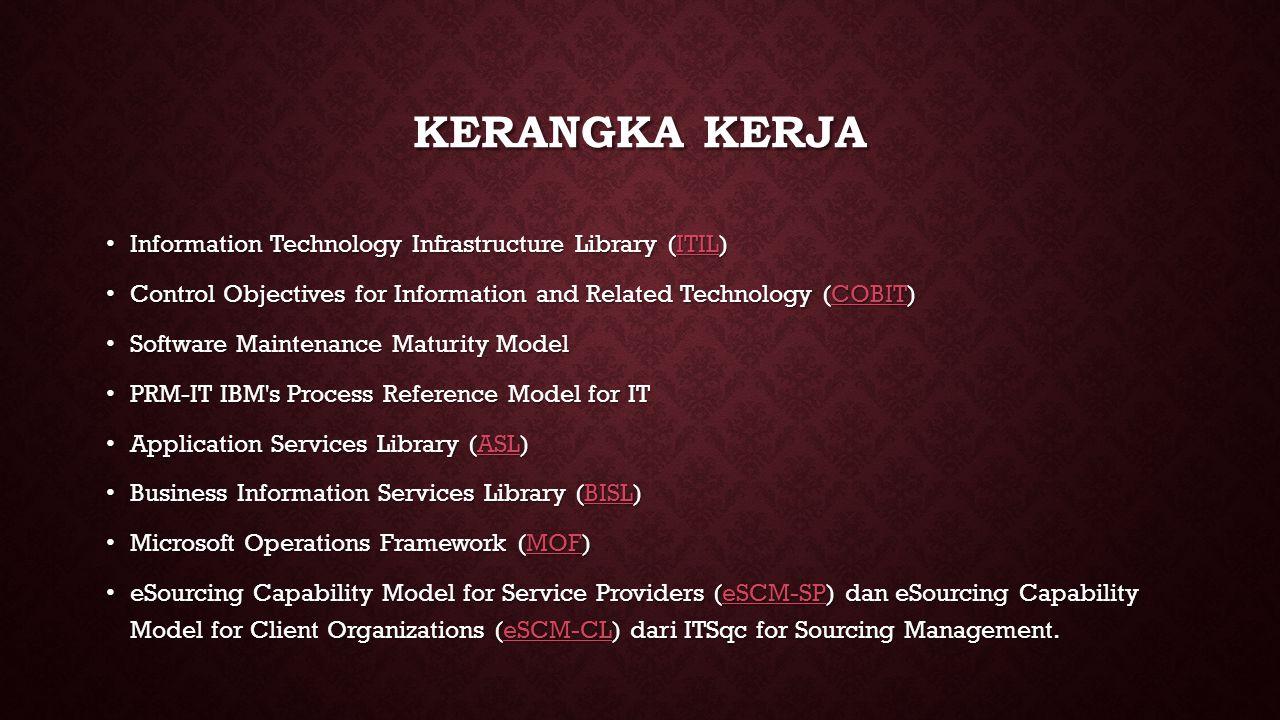 KERANGKA KERJA Information Technology Infrastructure Library (ITIL) Information Technology Infrastructure Library (ITIL)ITIL Control Objectives for In