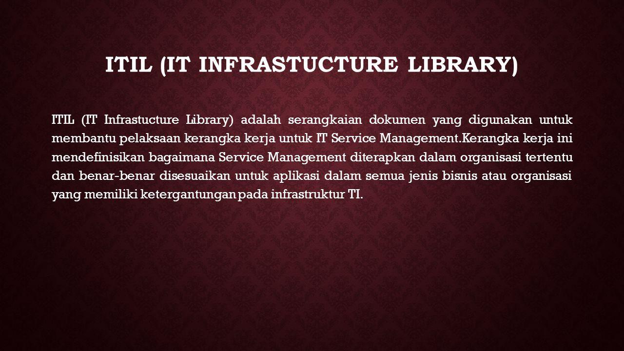 ITIL (IT INFRASTUCTURE LIBRARY) ITIL (IT Infrastucture Library) adalah serangkaian dokumen yang digunakan untuk membantu pelaksaan kerangka kerja untuk IT Service Management.Kerangka kerja ini mendefinisikan bagaimana Service Management diterapkan dalam organisasi tertentu dan benar-benar disesuaikan untuk aplikasi dalam semua jenis bisnis atau organisasi yang memiliki ketergantungan pada infrastruktur TI.