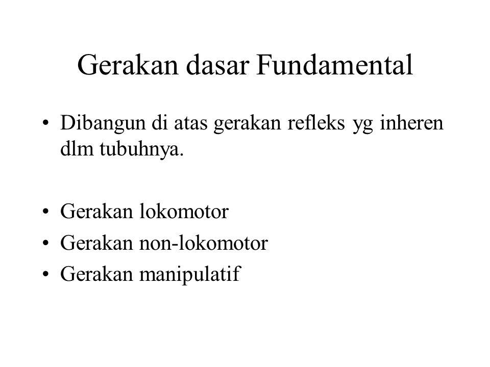Gerakan Refleks Gerakan atau aksi yg timbul dlm respon tanpa kemauan sadar. Refleks segmental Refleks intersegmental Refleks supra segmental