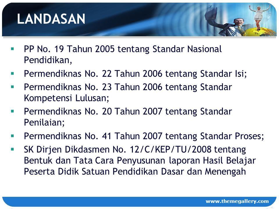 LANDASAN  PP No. 19 Tahun 2005 tentang Standar Nasional Pendidikan,  Permendiknas No. 22 Tahun 2006 tentang Standar Isi;  Permendiknas No. 23 Tahun