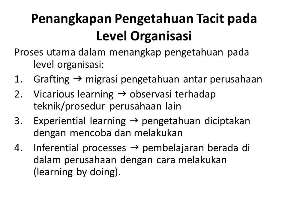 Penangkapan Pengetahuan Tacit pada Level Organisasi Proses utama dalam menangkap pengetahuan pada level organisasi: 1.Grafting  migrasi pengetahuan a