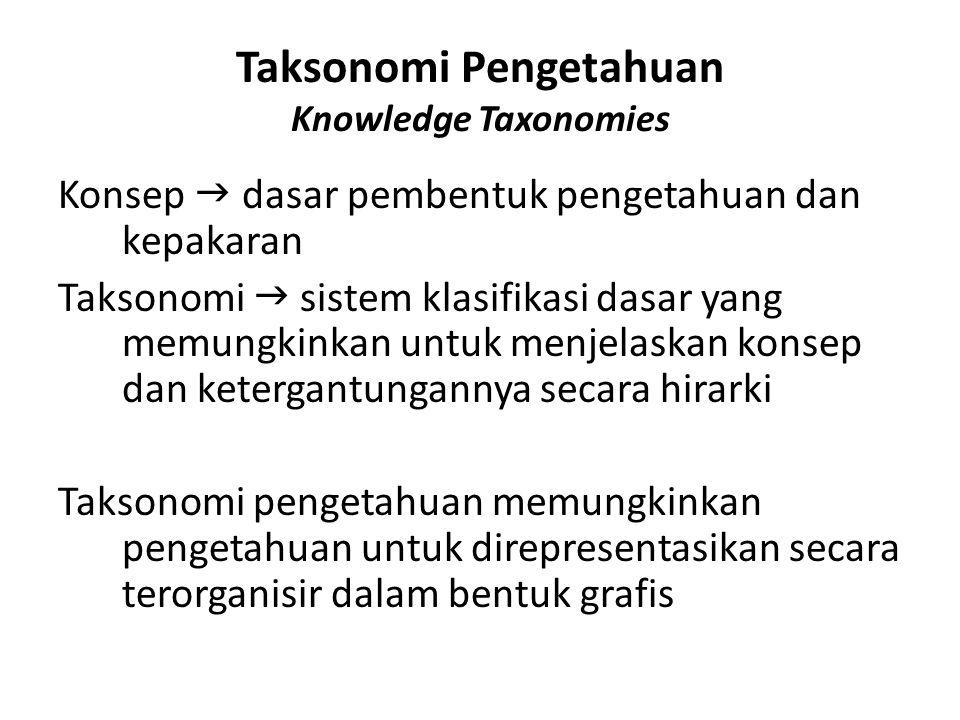 Taksonomi Pengetahuan Knowledge Taxonomies Konsep  dasar pembentuk pengetahuan dan kepakaran Taksonomi  sistem klasifikasi dasar yang memungkinkan u
