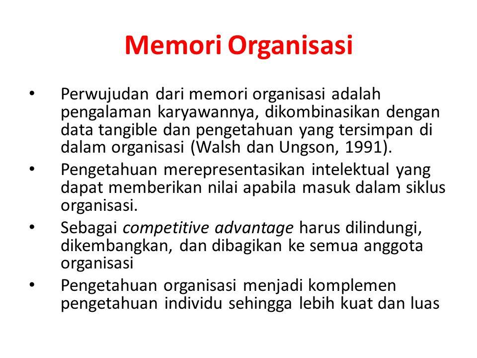 Memori Organisasi Perwujudan dari memori organisasi adalah pengalaman karyawannya, dikombinasikan dengan data tangible dan pengetahuan yang tersimpan