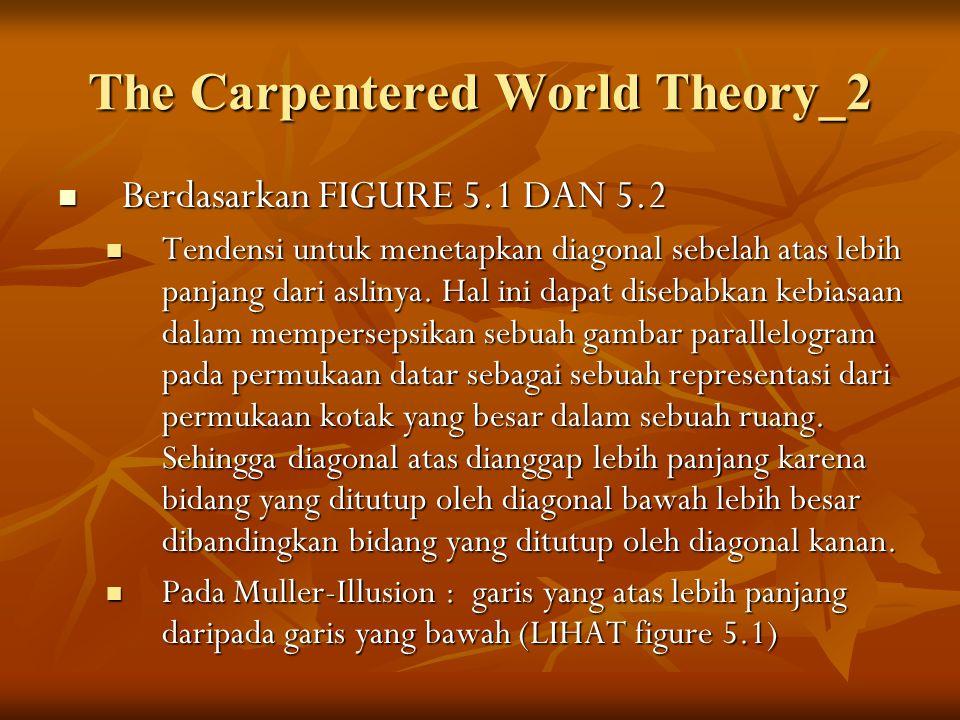 The Carpentered World Theory_2 Berdasarkan FIGURE 5.1 DAN 5.2 Berdasarkan FIGURE 5.1 DAN 5.2 Tendensi untuk menetapkan diagonal sebelah atas lebih panjang dari aslinya.