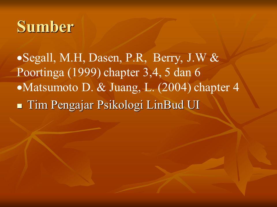 Sumber   Segall, M.H, Dasen, P.R, Berry, J.W & Poortinga (1999) chapter 3,4, 5 dan 6   Matsumoto D.