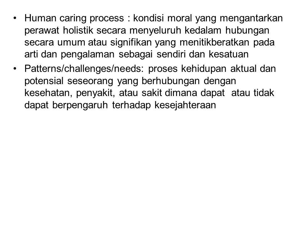 Human caring process : kondisi moral yang mengantarkan perawat holistik secara menyeluruh kedalam hubungan secara umum atau signifikan yang menitikber