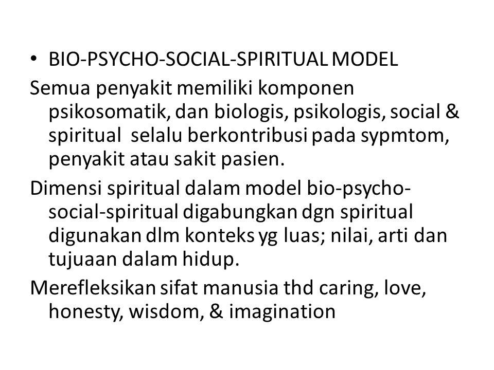 BIO-PSYCHO-SOCIAL-SPIRITUAL MODEL Semua penyakit memiliki komponen psikosomatik, dan biologis, psikologis, social & spiritual selalu berkontribusi pada sypmtom, penyakit atau sakit pasien.