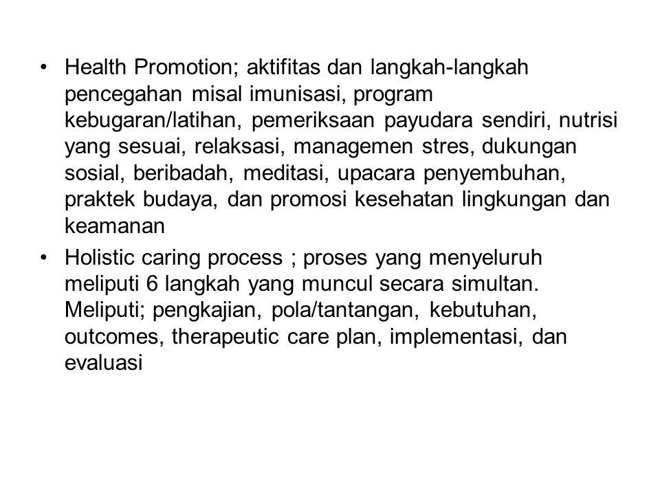 Health Promotion; aktifitas dan langkah-langkah pencegahan misal imunisasi, program kebugaran/latihan, pemeriksaan payudara sendiri, nutrisi yang sesu