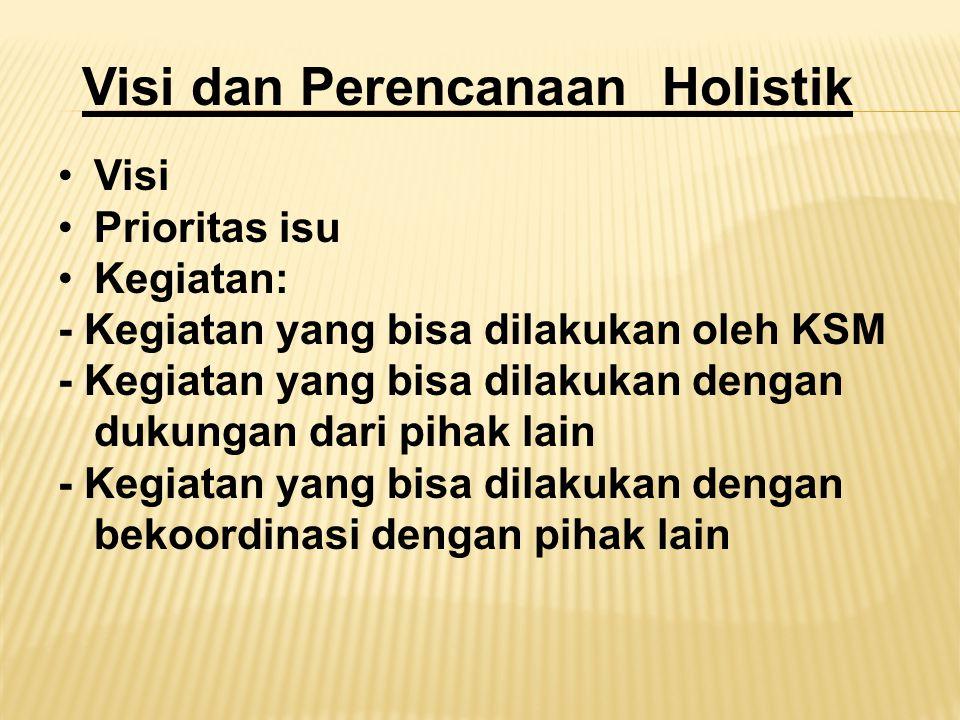 Visi dan Perencanaan Holistik Visi Prioritas isu Kegiatan: - Kegiatan yang bisa dilakukan oleh KSM - Kegiatan yang bisa dilakukan dengan dukungan dari