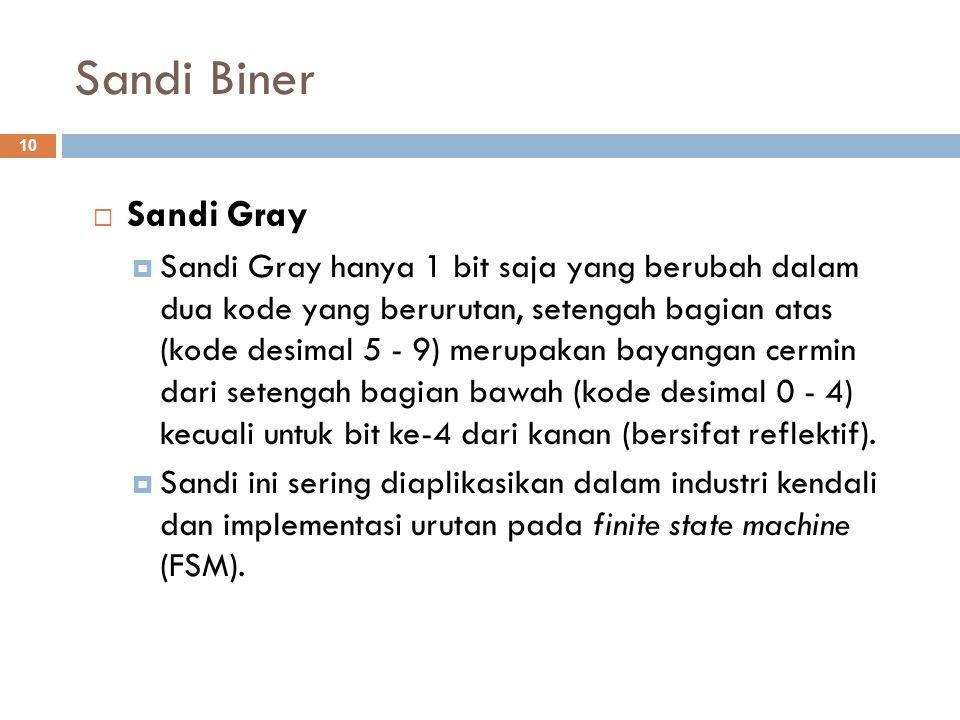 Sandi Biner  Sandi Gray  Sandi Gray hanya 1 bit saja yang berubah dalam dua kode yang berurutan, setengah bagian atas (kode desimal 5 - 9) merupakan