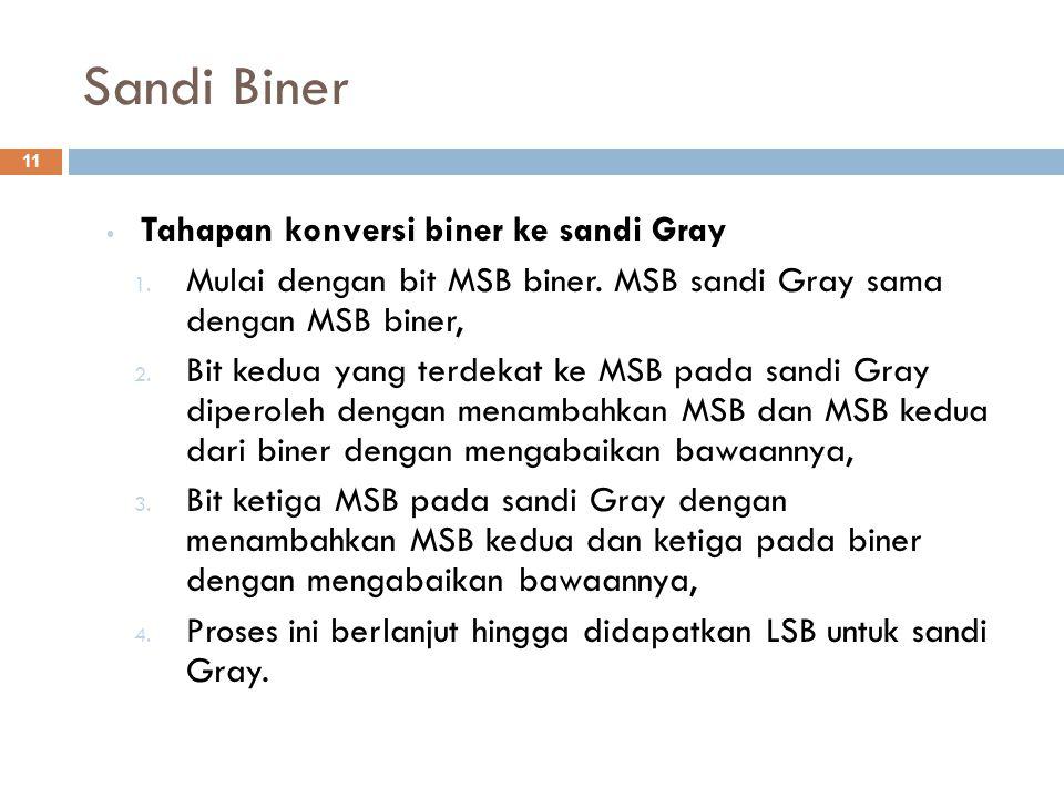 Sandi Biner Tahapan konversi biner ke sandi Gray 1. Mulai dengan bit MSB biner. MSB sandi Gray sama dengan MSB biner, 2. Bit kedua yang terdekat ke MS
