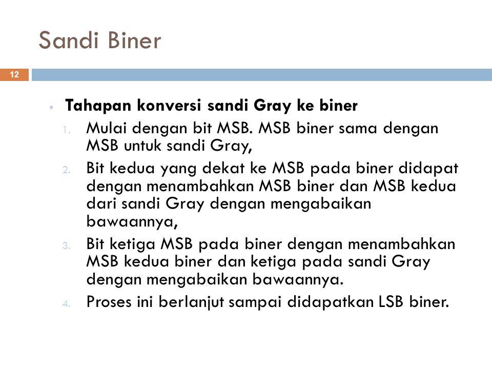 Sandi Biner Tahapan konversi sandi Gray ke biner 1. Mulai dengan bit MSB. MSB biner sama dengan MSB untuk sandi Gray, 2. Bit kedua yang dekat ke MSB p