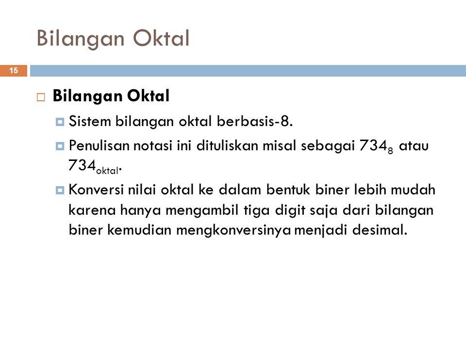 Bilangan Oktal  Bilangan Oktal  Sistem bilangan oktal berbasis-8.  Penulisan notasi ini dituliskan misal sebagai 734 8 atau 734 oktal.  Konversi n